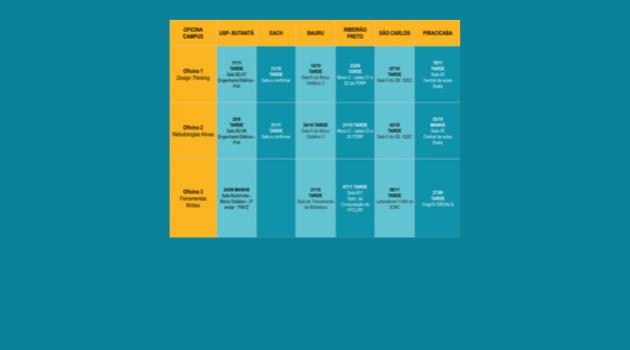 Programa de Desenvolvimento e Capacitação Docente – Oficinas PRG: Novas Tecnologias de Ensino